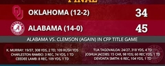 Alabama Football vs. Oklahoma Football Highlights From CFP Semifinal